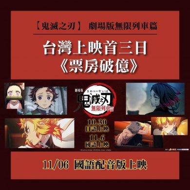 《劇場版 鬼滅之刃 無限列車篇》上映三日台灣票房破億。