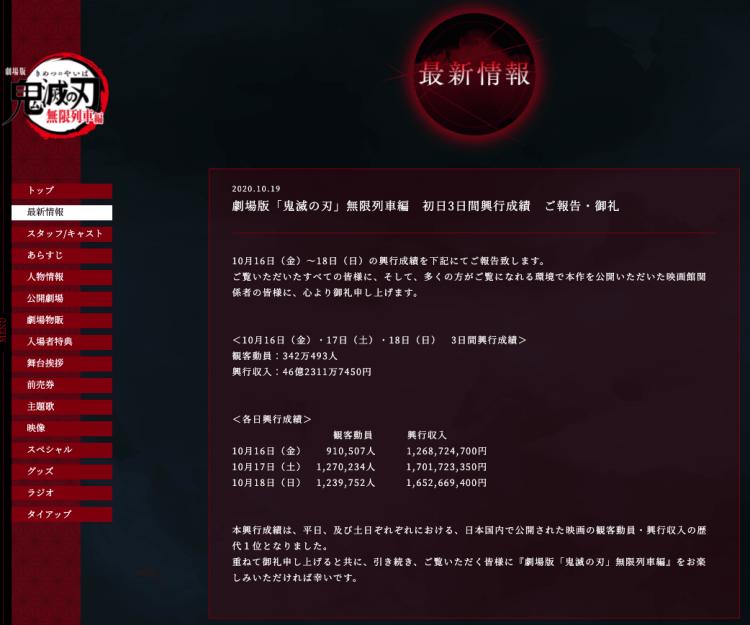 《鬼滅之刃劇場版 無限列車篇》日本官網首三日票房破紀錄答謝公告