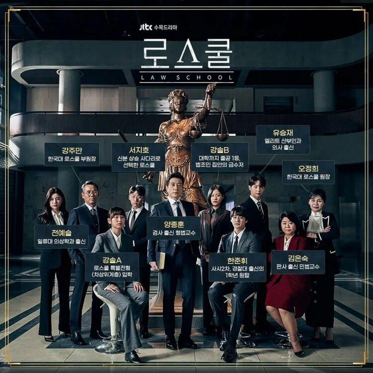 《Law School》出場人物眾多,觀眾要記住每個角色是個考驗。