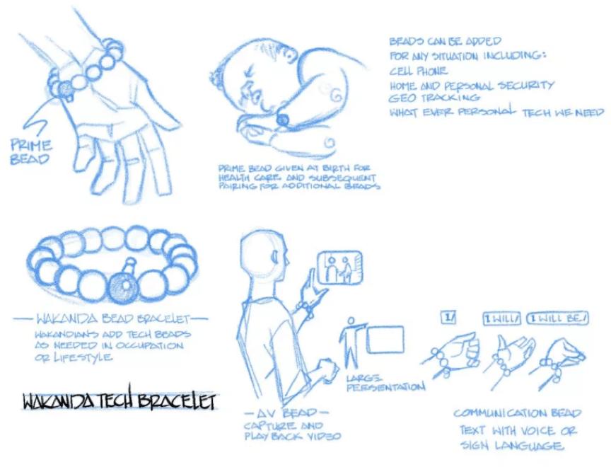 黑豹 瓦干達 科技 手環