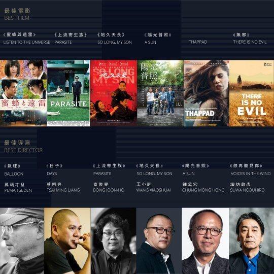 第14屆亞洲電影大獎最佳電影、最佳導演入圍名單