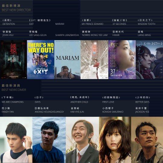 第14屆亞洲電影大獎最佳新導演與新演員入圍名單