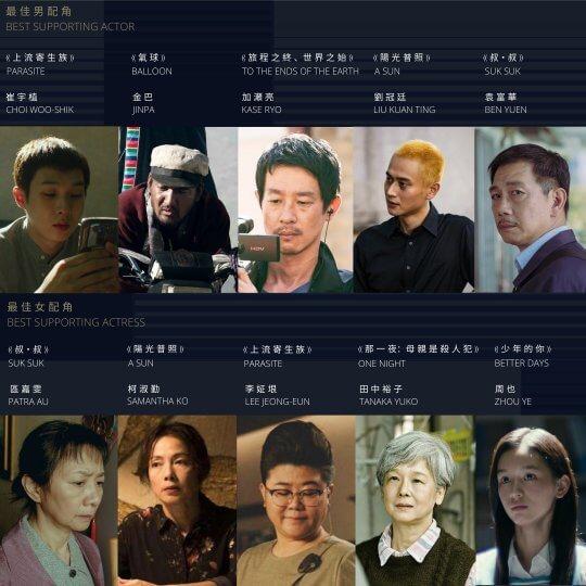 第14屆亞洲電影大獎最佳男女配角入圍名單