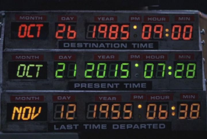 2015 年都是過去式的現在,為什麼我們還看不到《 回到未來4 》?