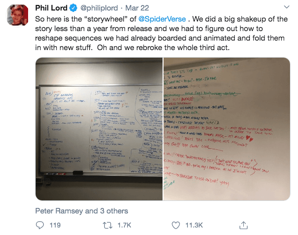 漫威超級英雄漫畫改編的動畫電影《蜘蛛人:新宇宙》編劇菲爾羅德在推特公開了複雜的電影劇本編寫過程。