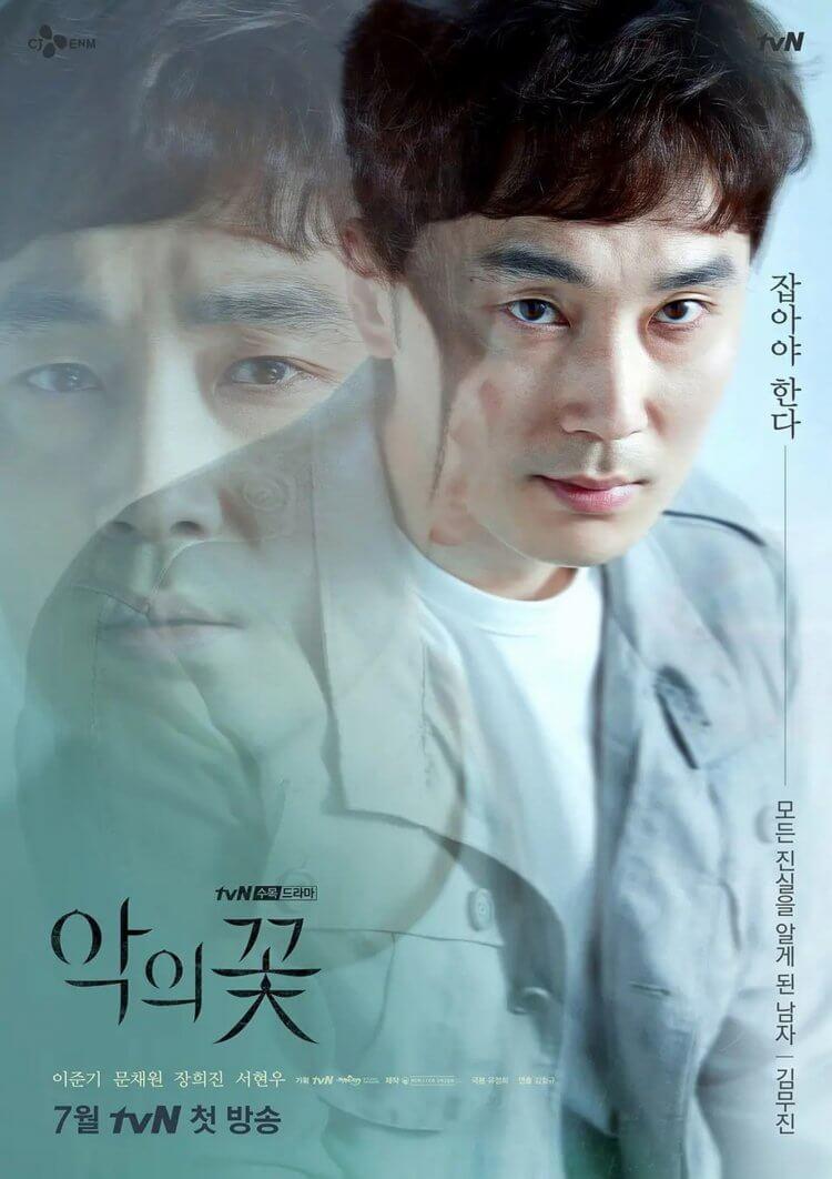 韓劇《惡之花》金武鎮:執著在過去事件真相的週刊記者(徐賢宇 飾演)。