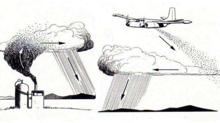 卜派行動:人造雨成為戰爭的武器。