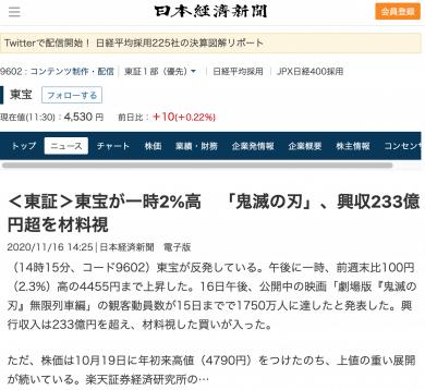 鬼滅劇場版讓電影公司東寶股價大漲(日本經濟新聞)