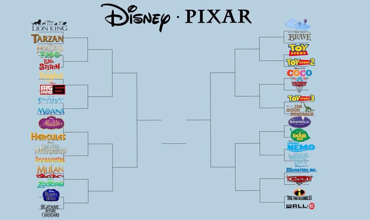動畫 迪士尼與皮克斯的動畫