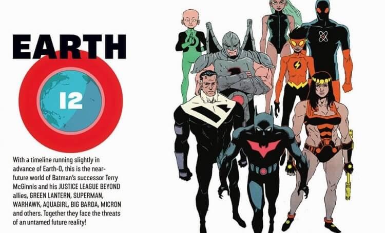 DC 動畫宇宙。