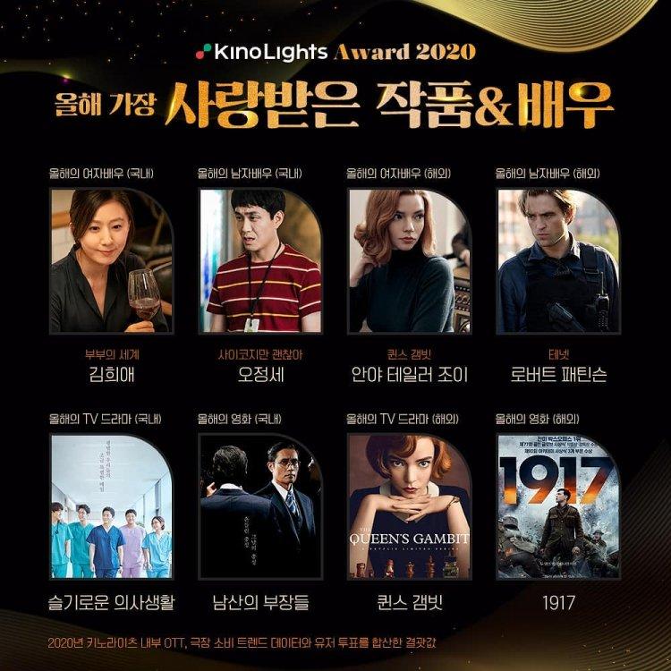 韓國知名OTT綜合搜索平台「Kino Lights」邀請用戶針對2020年度的影劇喜愛程度進行票選