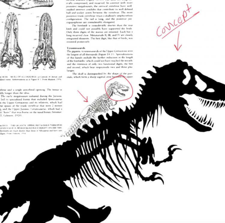 奇普凱德設計《侏羅紀公園》所參考的恐龍圖鑑。