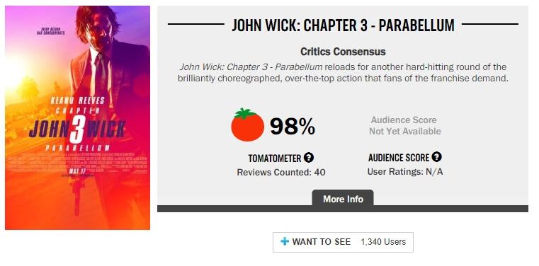《捍衛任務 3:全面開戰》在爛番茄網站上獲得幾近滿分的極高評價。