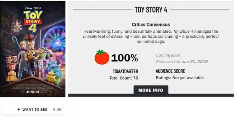 《玩具總動員4》爛番茄獲得100%的好評
