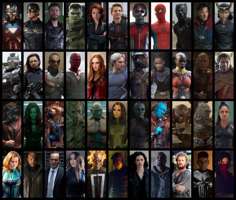 漫威官方公開所有旗下超級英雄電影的故事時間軸。