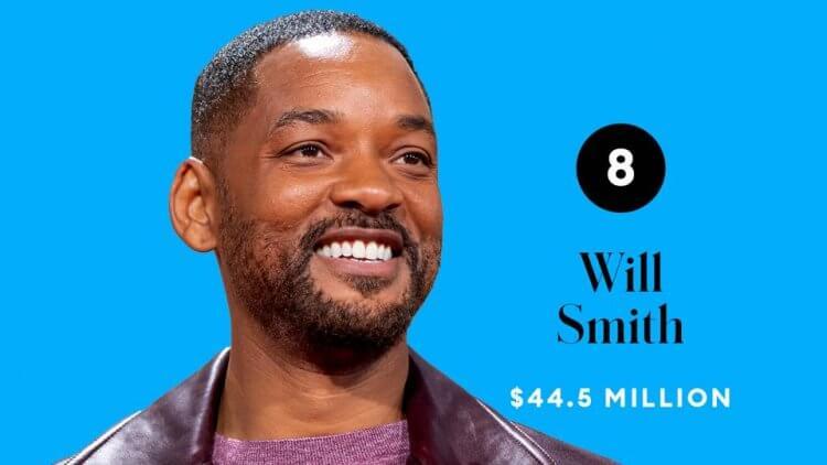 威爾史密斯。