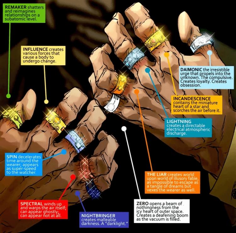 十環是指漫威的反派「滿大人」的十個戒指,分別有不同的功能,也是他的武器。