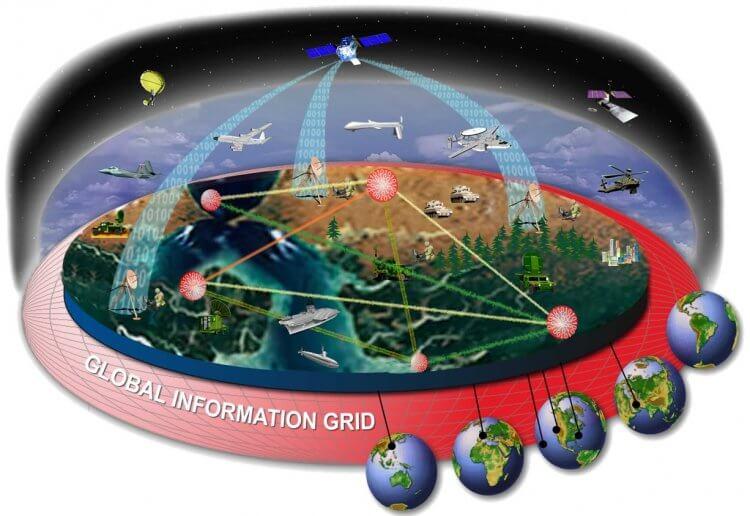 《魔鬼終結者》(Terminator) 系列電影中「 賽博坦系統 」(Cyberdyne Systems) 公司嘗試打造全球資訊網格。