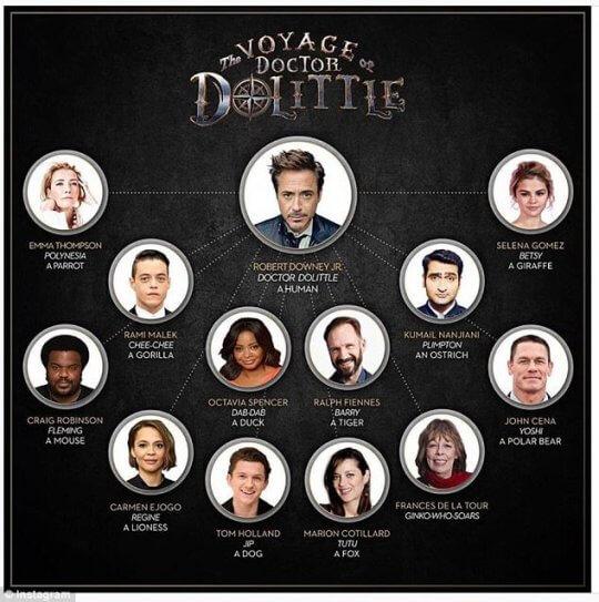 眾星雲集的《怪醫杜立德》(Doctor Dolittle)