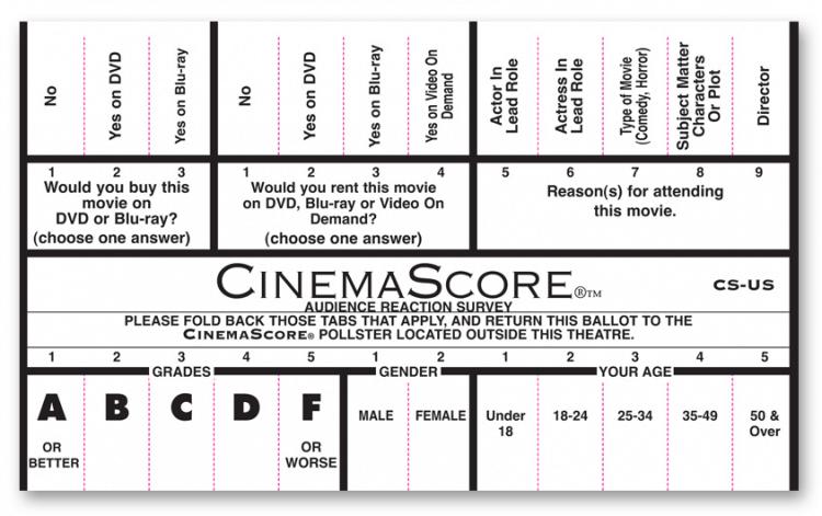 尼可拉斯佩斯執導的《怨咒》成為了 CinemaScore 第二十部獲得最低評分 F 的電影。